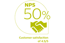 NPS customer satisfaction Philips Innovation Services 2017