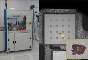 Testing & configuration equipment