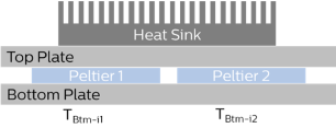 Thermo-electric cooler schematic