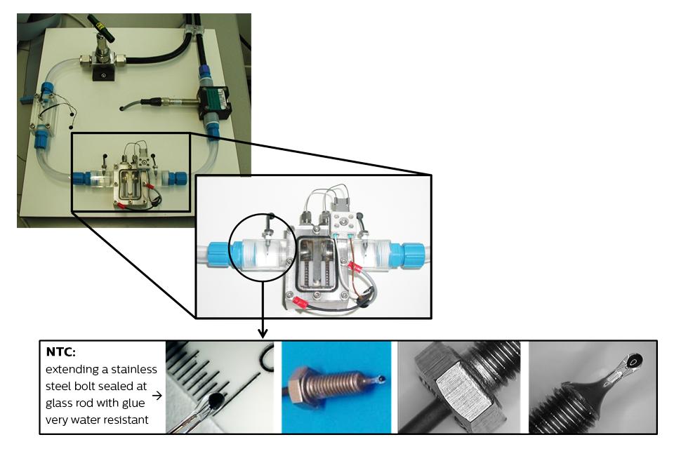 Experimental setup model based design for a fluid stream heater