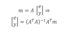 Algorithm-self-calibration