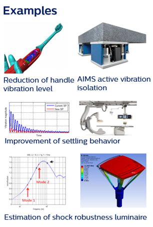 High Tech Engineering Competencies Dynamics & Vibration