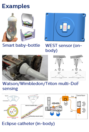 High Tech Engineering Competencies Measurement & Smart Sensing Technology