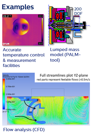 High Tech Engineering Competencies Thermal & Flow