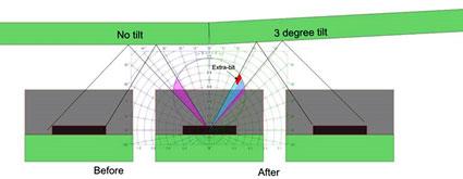Bottom side optical reflective sensing