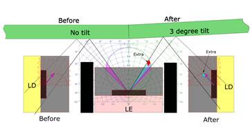 Bottom side sensing 2