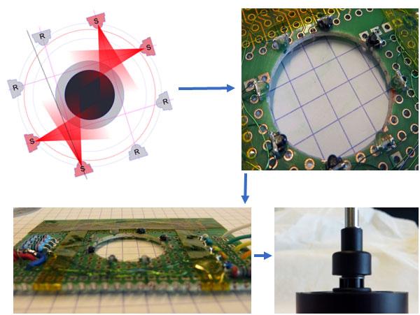 Figure 3 - Optical cage concept implementation