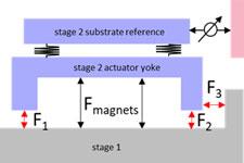 High-Precision Engineering example - CoDevelopment