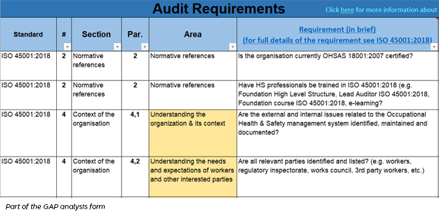From OHSAS 18001 to ISO 45001 - audit requirements, part of GAP analysis form