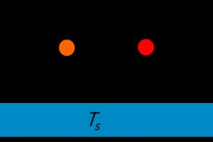 HPE example Molecular heat transfer - Fig 1 - Molecular heat transfer process